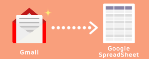 備忘録:Gmailで受け取った内容をGoogleスプレッドシートに自動で読み込んで管理する方法